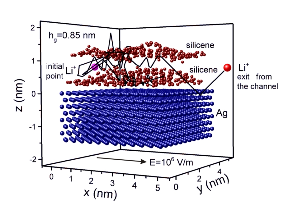 Silicene is a very promising material for the future microelectronics. The article is devoted to the molecular-dynamic investigation of the behavior of a two-layer silicene located on a silver substrate and interacting with a lithium ion.