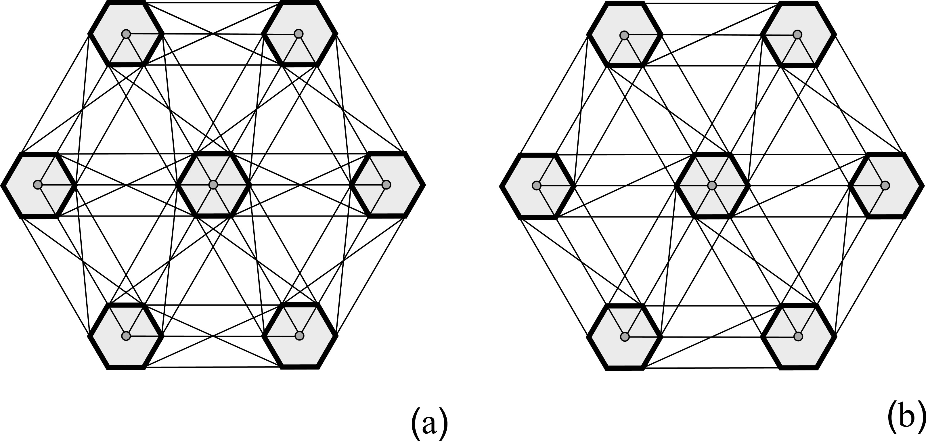 Hexagonal cells with a symmetrical (a) and chiral (b) connection of particles