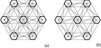Шестигранные ячейки с симметричным (а) и хиральным (b) соединением частиц