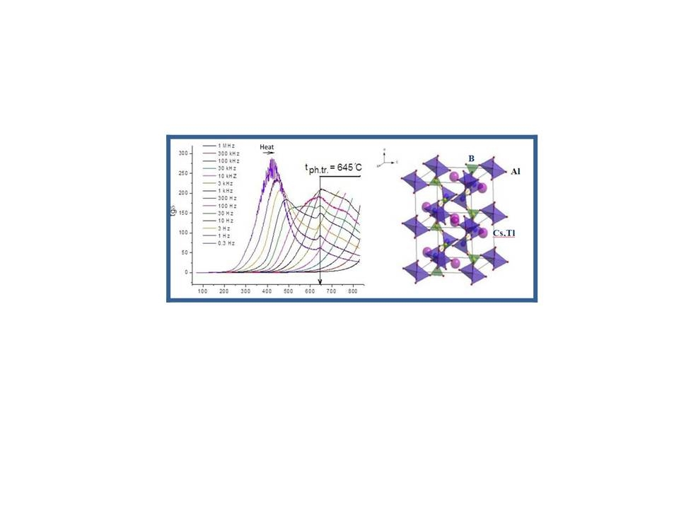 Significant SHG effect  found for K0.6Rb1.4Al2B2O7 at room temperature. The new triple borate Cs1.39Tl0.61Al2B2O7 synthesized and its crystallographic parameters  determined.