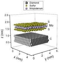 В настоящей работе методом молекулярной динамики была исследована устойчивость однослойного MoS2 в диапазоне температур 250-550 К.