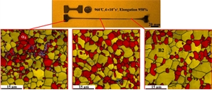 The novel Ti-21Al-18Nb-1Mo-2V-0.3Si intermetallic alloy with fine-grained structure exhibited superplastic behavior in the temperature range of 875-1000C with the highest elongation of 958% at 960C. Microstructure analysis revealed that under the optimum superplastic conditions the B2/Alpha2 phase boundary sliding played an important role during superplastic deformation of the Ti2AlNb-based alloy. At 960C, the deformation induced grain growth along with the signs of extensive grain rotation and the O→B2→Alpha2 phase transformations were also observed.