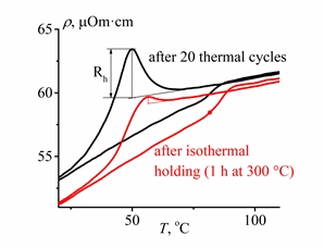 The influence of isothermal holding on TiNi alloy properties preliminary subjected to thermal cycling was investigated. Holding at temperatures that are higher than the maximum cycle temperature suppresses the influence of thermal cycling on the parameters of martensitic transformations: the temperatures and the sequence of the martensitic transformations restore.