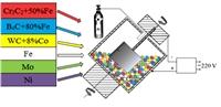 Жаростойкие покрытия из FeNiCrWMoCoCB металлических стекол синтезированы на поверхности стали 35 методом электроискровой обработки в среде гранул, состоящей из кристаллических материалов разного состава.