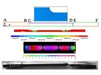 Проведено численное моделирование процесса образования шейки при растяжении цилиндрического образца с учётом упрощённых упругопластических свойств материала и больших деформаций. Для экспериментальной проверки расчетных данных было проведено испытание образца на растяжение с регистрацией деформаций на поверхности образца в реальном масштабе времени методом корреляции цифровых изображений.