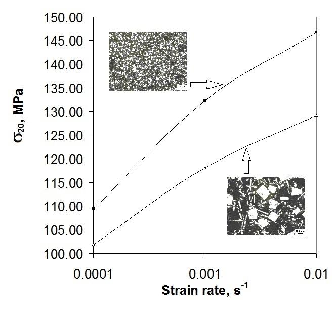 Показано, что скоростное охлаждение приводит к формированию в баббите Б83 структуры с мелкими, раздробленными частицами интерметаллидных фаз, равномерно распределенными в матричной фазе. Компьютерное моделирование прогнозирует ее высокую износостойкость  при работе крупногабаритного подшипника скольжения.