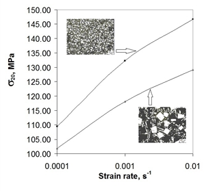 It was shown that rapid cooling leads to the formation in Babbite Sn11%Sb5,5%Cu  a structure with small, intermetallic particles uniformly distributed in the matrix phase. Computer modeling predicts its high wear resistance in the operation of a large-sized sliding bearing.