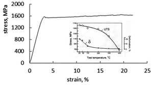 An increase in the temperature of deformation in the range of 20–400 ° C in austenitic-martensitic steel leads to a degradation of the TRIP effect, a decrease in strength, and embrittlement.