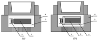 Bulk ceramic materials based on B4C–ZrB2 systems have been produced by means of pressure-assisted self-propagating high temperature synthesis (SHS) using a mixture of elementary powders B, C and Zr. The influence of reaction mixture composition on microstructure formation and physical and mechanical characteristics of SHS composites have been studied by X-ray diffraction and microstructural analysis.