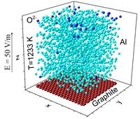 В молекулярно-динамическом расчете исследовано движение ионов кислорода в алюминиевом расплаве под действием постоянного электрического поля при температуре Т = 1233 К.  Ионы кислорода проходят через расплав с различной скоростью и интенсивностью в зависимости от их концентрации.