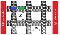 Resistance of super square carbon nanotubes film was calculated by non-equilibrium Green function (NEGF) method.