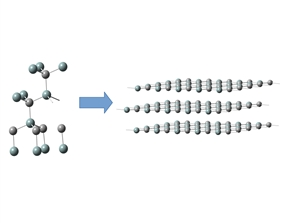 In the work, on the basis of quantum-chemical calculations from first principles, the study of dimensional polytypism and structure-dependent properties of low-dimensional silicon carbide (SiC), obtained on the basis of SiC monolayers with a stoichiometric composition of 1:1, was carried out.