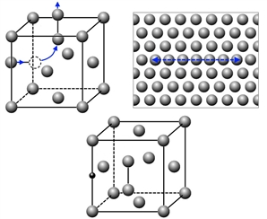 The interaction of impurity atoms of light elements with self-interstitials in metals with fcc lattice is studied by the molecular dynamics method