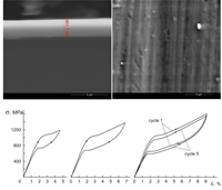 Структура, поверхность и кривые деформации проволоки из TiNi с покрытием Nb.