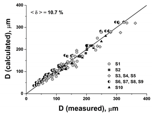 A quantitative model is presented to describe the kinetics of grain growth in complexly alloyed austenite. The average relative error in calculating grain size is about 11% that is comparable to the measurement error.