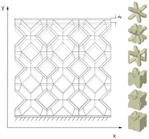 Авторами предложена оригинальная методика моделирования механических свойств подобных материалов с помощью инструментов численного моделирования, для возможности дальнейшего проектирования эндопротеза бедренной кости человека.