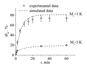 Expression for dependence of the isothermal martensite volume fraction on holding temperature and time is found. It is shown, that the simulated and experimental data are in good agreement.