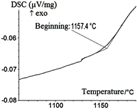 Limitation of the heating temperature for hot plastic deformation on the basis of studies of the temperature of phase transformation of austenite into δ-ferrite (Ac4).