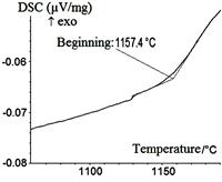 Ограничение температуры нагрева под горячую пластическую деформацию на основании исследований температуры фазового превращения аустенита в δ-феррит (Ac4).