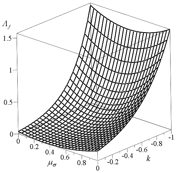 A fracture locus for the 10 vol.% V95/SiC metal matrix composite.