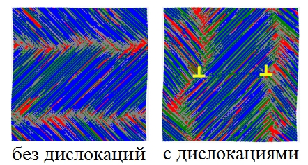 Martensitic transformation is investigated in two-dimensional molecular dynamics model. Dislocations affect the direct martensitic transformation as the nucleation centers.