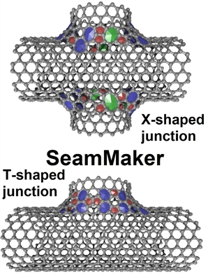 An original algorithm for constructing full-atomic models of X- and T-shaped seamless junctions between single-walled carbon nanotubes of various chiralities is proposed and its software implementation in the SeamMaker package is implemented.