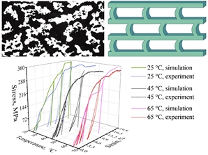 The approach based on the theory of bent beams allows describing the deformation behavior of porous NiTi with non-ordered structure of pore channels.