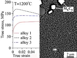 Зависимости напряжения течения от степени деформации исследуемых сплавов при 1200°С и микроструктура одного из них