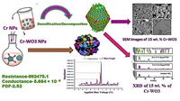 Cr Doped tungsten oxide nano structures and non linear I-V, C-V, Admittance and Impedance Measurements