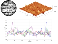 Using atomic force microscopy, the surface topology of steel 1.0481 with a stitch structure was studied and its roughness and waviness were measured. An analysis of the results showed that a surface with a stitching structure is more developed and has higher values of fractal dimension than the homogeneous structure of troost-martensite.