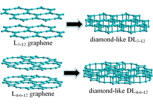 Structure formation of diamond-like bilayers.