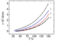 The influence of the annealing atmosphere on the electrical conductivity and thermo-EMF of strontium orthocuprate (Sr2CuO3) at temperatures up to 150°C has been investigated. It was shown that during heat treatment in hydrogen or in an atmosphere saturated with water vapor at temperatures above 70°C ionic current carriers appear in Sr2CuO3.