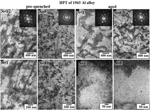 Nanoscale precipitates of aluminides of transition metals and the main strengthening phase are one of key factors controlling nanostructuring the Al alloy 1965 during SPD and its mechanical properties.