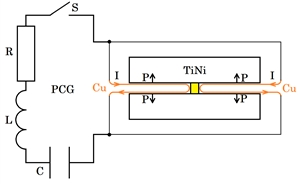 Schematic of the magnetic pulse installation for tensile testing.
