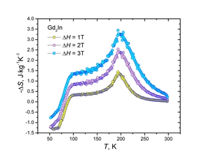Magnetocaloric effect in as-cast Gd2In