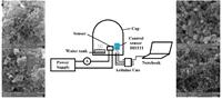 СЭМ изображения образцов полученных (со)полимеров и установка для измерения проводимости тонкопленочных датчиков в зависимости от влажности воздуха.