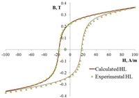 Полученная модель обеспечивает достаточно качественную аппроксимацию значений магнитной индукции с погрешностью, не превышающей погрешность измерений, а её применение не требует сложных расчётов или разработки специальной компьютерной программы.