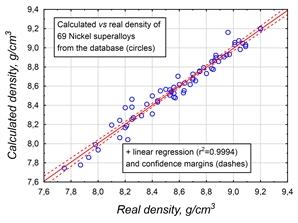 Медиана –0.0011, среднее –0.0010, макс. 0.2135, мин. –0.1775, среднеквадратичное отклонение 0.0705.