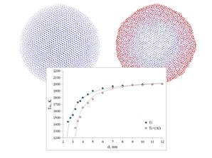 Методом молекулярной динамики исследуется зависимость температуры плавления наночастиц Ti и TiAl от их диаметра в вакууме и в алюминиевой матрице