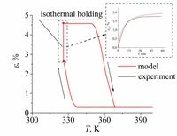 Модифицированная микроструктурная модель позволяет описать изменение деформации при изотермической выдержке и определить условия (температуру и нагрузку), при которых достигается максимальная изотермическая деформация.