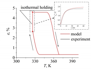 Modification of a microstructural model allows describing the strain variation on isothermal holding and predicting conditions (temperature and stress), at which the maximum of isothermal strain is attained.