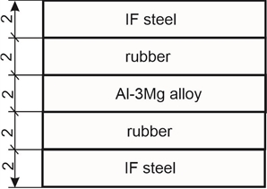In the work the possibility of obtaining promising layered metal-rubber composites based on low-carbon steels, aluminum alloy Al-Mg3 and heat-and-frost-resistant rubber by hot pressing is studied. The influence of the composition and design of composites on the impact strength at temperatures of 20 and -60 °C and the damping properties of materials determined by the method of dynamic mechanical analysis is discovered.