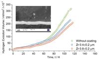Regulation of the corrosion rate of bioresorbable magnesium alloys through the use of vacuum zirconium coatings.