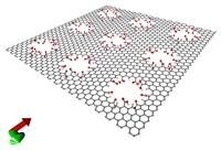 Методика определения энергетически выгодных мест посадки карбоксильных групп при функционализации наносетчатого графена по распределению атомного заряда