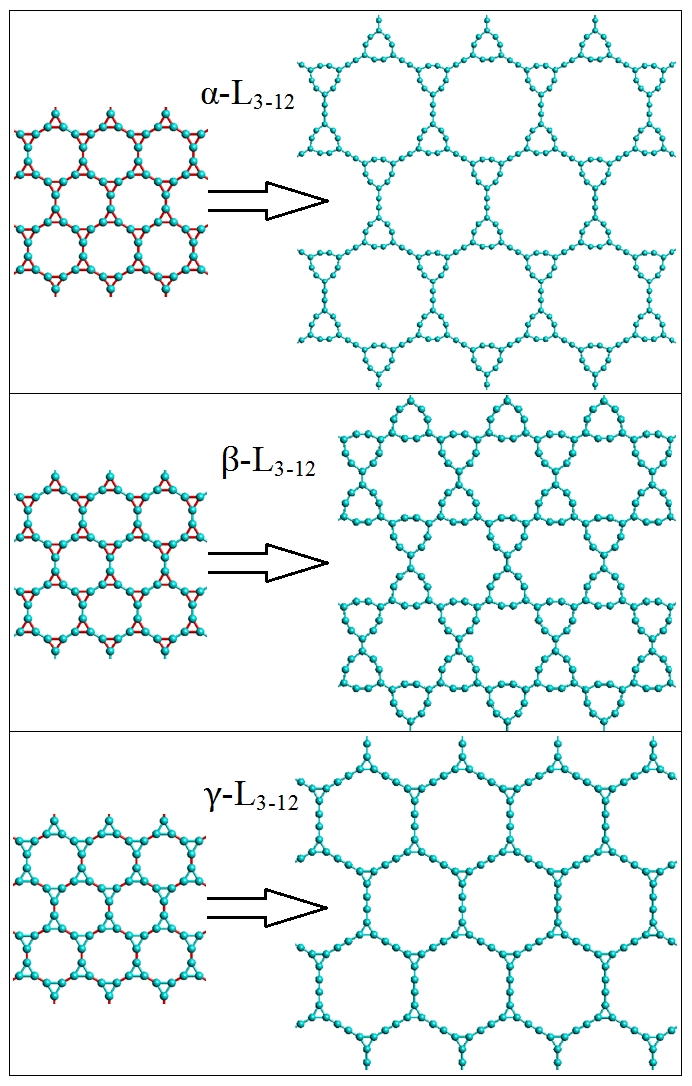 Formation of new polymorphic structures of graphite layers from L3-12 graphene layers