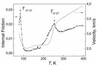 При охлаждении от Т ~ 400 К монокристалл La0.82Ca0.18MnO3 испытывает переход от псевдокубической O*- фазы к ян-теллеровской O'- фазе и обратный переход от O'- фазы к низкотемпературной O*- фазе. Необычным является то, что наблюдаются низкие значения внутреннего трения для кристаллической О'- фазы со значительными ян-теллеровскими искажениями кислородных октаэдров.