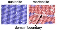 Formation of domains of different martensite variants in the bi-crystal with Ʃ25 twist grain boundaries.  Molecular dynamics simulations are carried out to reveal the GB effect on the martensitic transformation in bi-crystals of NiTi shape memory alloy. Temperatures of the phase transition are much lower in the bi-crystal with the twist grain boundaries as compared to that having tilt grain boundaries.