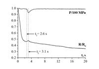 На представленных временных зависимостях изменения давления и электрического сопротивления образца в ходе ЭТВ реакционной смеси W-Ni-Al, видно, что время предвзрывного нагрева составило 2,6 секунды, а длительность стадии теплового взрыва - 0,5 секунды.