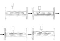 Предложен способ консолидации электропроводящего порошка, который заключается в нанесении слоя электропроводящего порошка на поверхность формируемой детали, сжатии порошка в точке между деталью и электродом и спекании в этой точке за счет пропускания импульса электрического тока. Последовательное поточечное спекание приводит к образованию новых слое и позволяет получать объемные материалы.