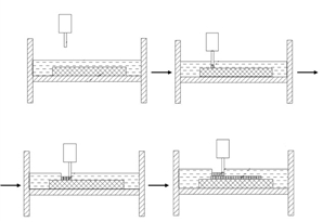 The method of consolidation of metal powder is proposed, this method consists in applying a layer of metal powder on the surface of the detail, compressing the powder at a point between the workpiece and the electrode, and sintering at this point by electric pulse. Sequential dot by dot sintering leads to the formation of a new layer and allows to obtain bulk materials.
